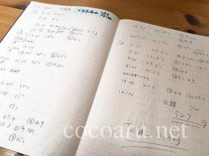 米麹の作り方!ヨーグルティア編:発酵食ノート